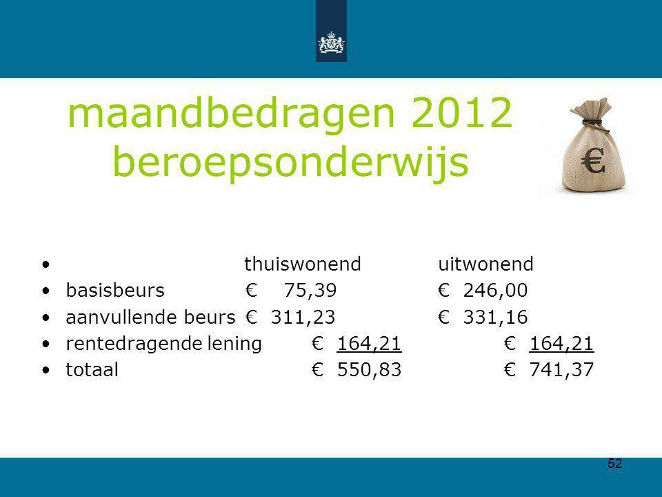 maandbedragen 2012 beroepsonderwijs