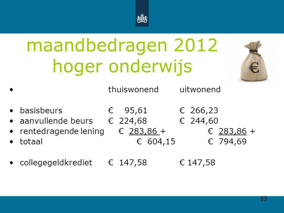 maandbedragen 2012 hoger onderwijs