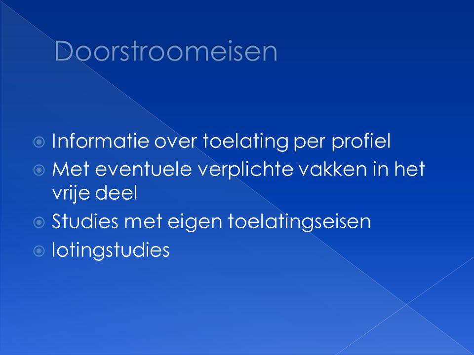 Doorstroomeisen Informatie over toelating per profiel