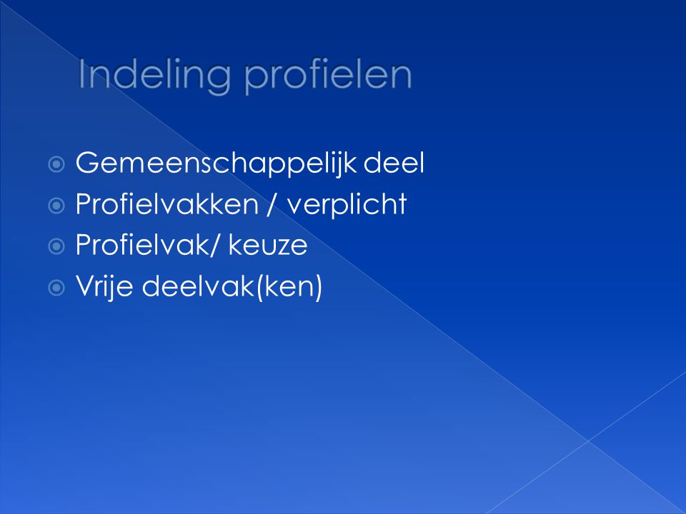Indeling profielen Gemeenschappelijk deel Profielvakken / verplicht