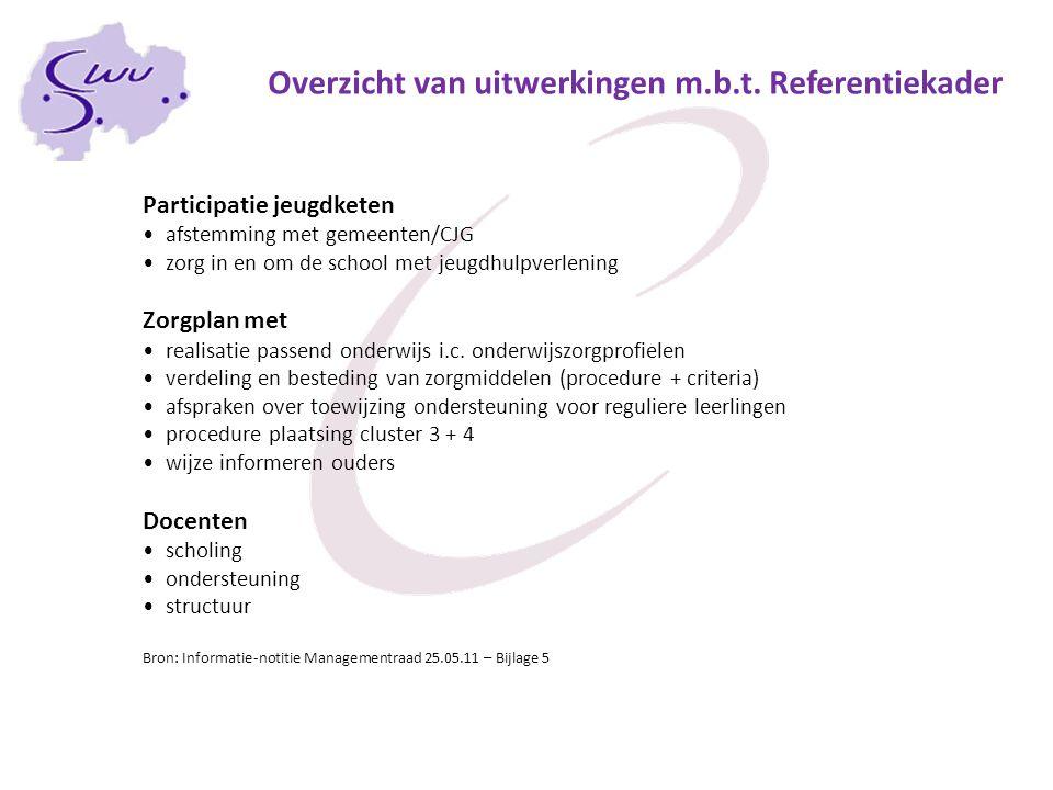 Overzicht van uitwerkingen m.b.t. Referentiekader