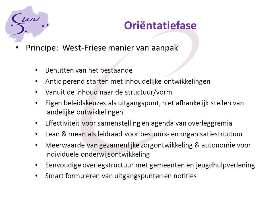 Oriëntatiefase Principe: West-Friese manier van aanpak