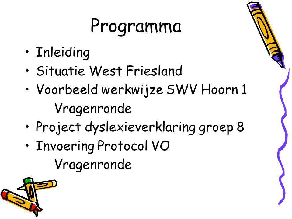 Programma Inleiding Situatie West Friesland
