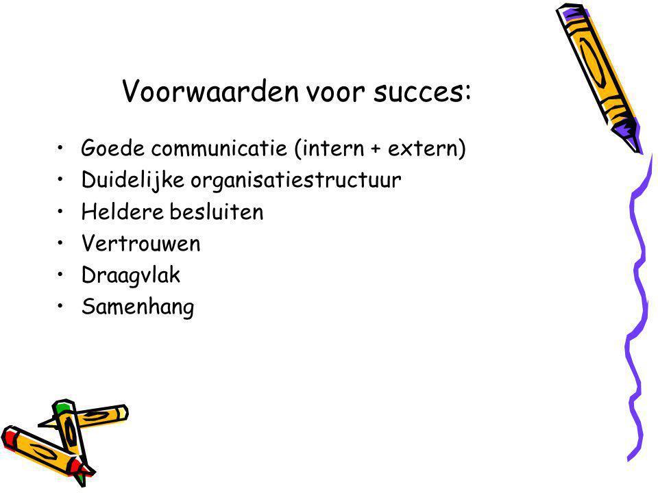 Voorwaarden voor succes: