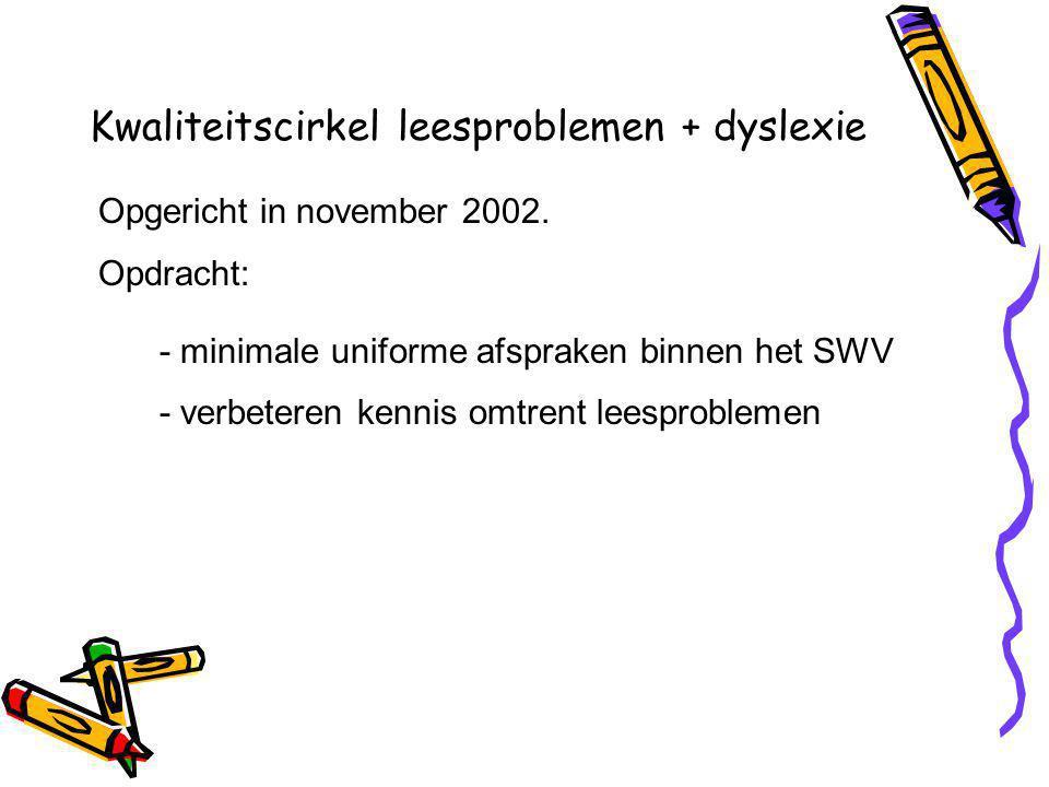 Kwaliteitscirkel leesproblemen + dyslexie