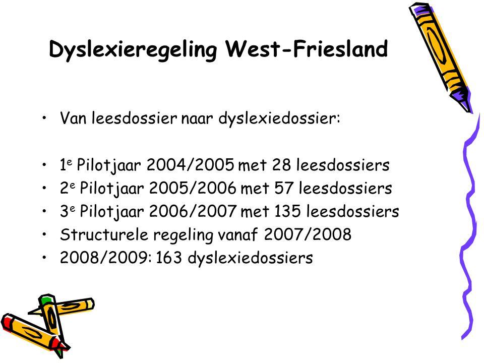 Dyslexieregeling West-Friesland