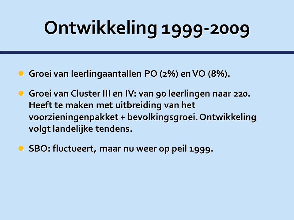 Ontwikkeling 1999-2009 Groei van leerlingaantallen PO (2%) en VO (8%).