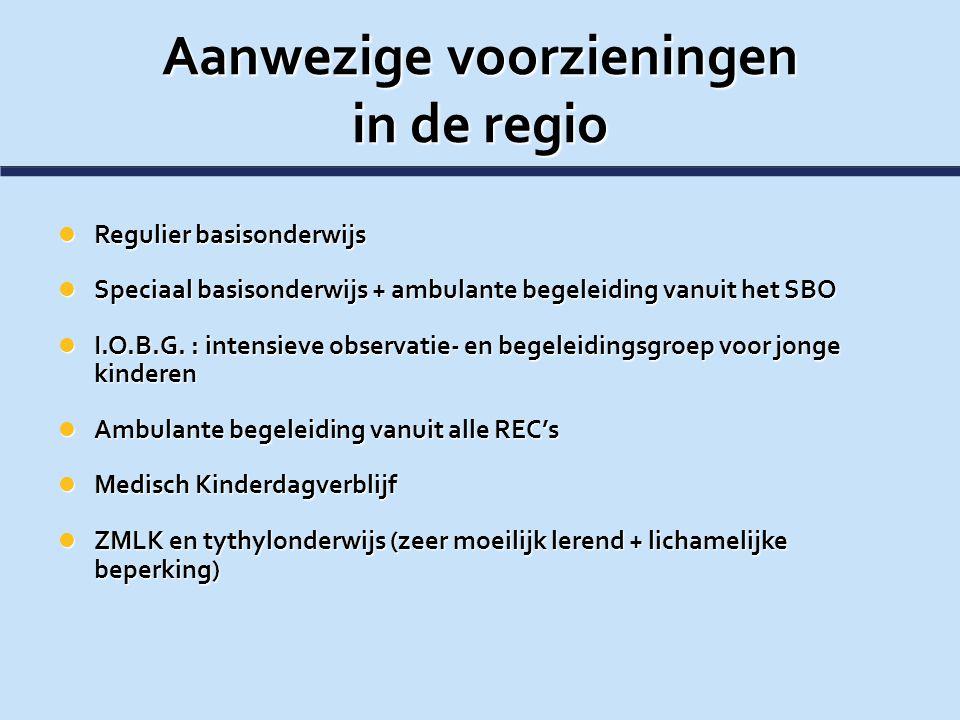 Aanwezige voorzieningen in de regio