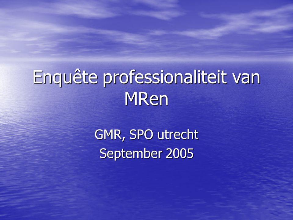 Enquête professionaliteit van MRen