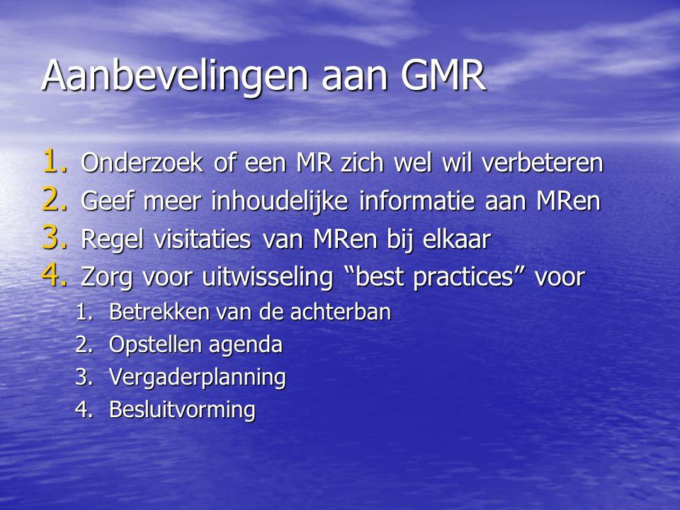 Aanbevelingen aan GMR Onderzoek of een MR zich wel wil verbeteren