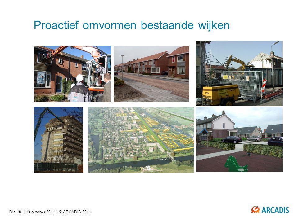 Proactief omvormen bestaande wijken