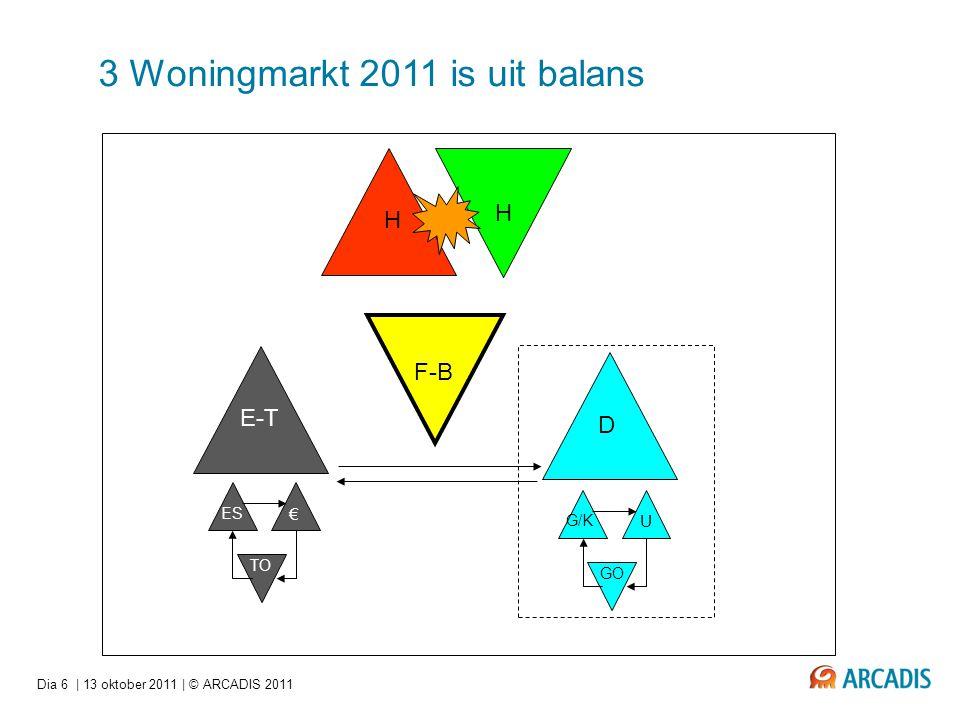 3 Woningmarkt 2011 is uit balans