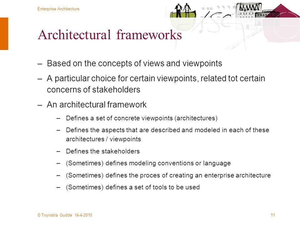 Architectural frameworks
