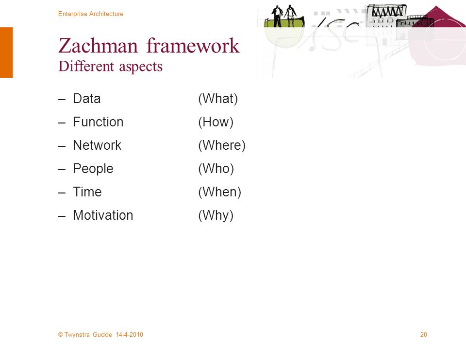 Zachman framework Different aspects