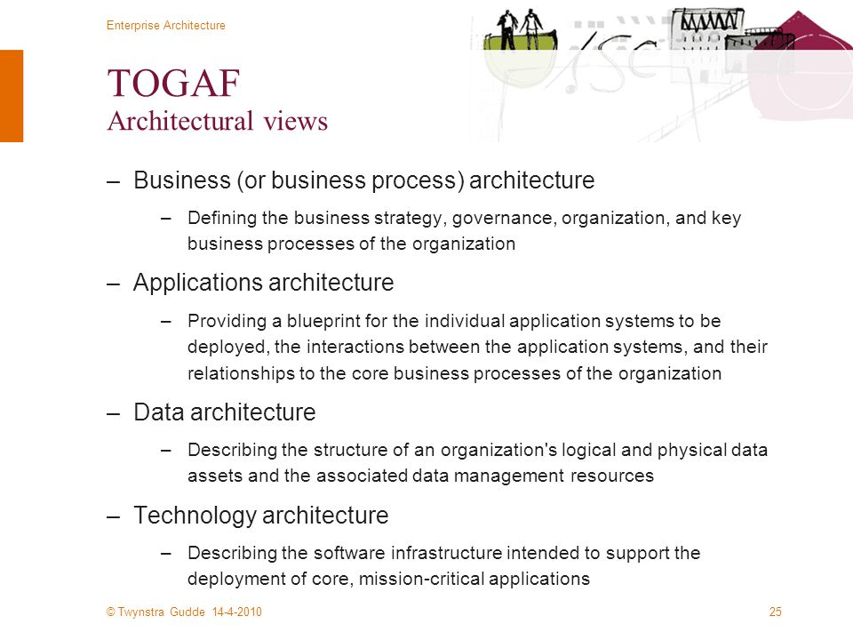 TOGAF Architectural views