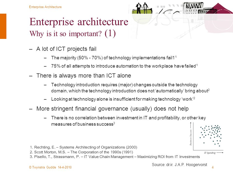 Enterprise architecture Why is it so important (1)