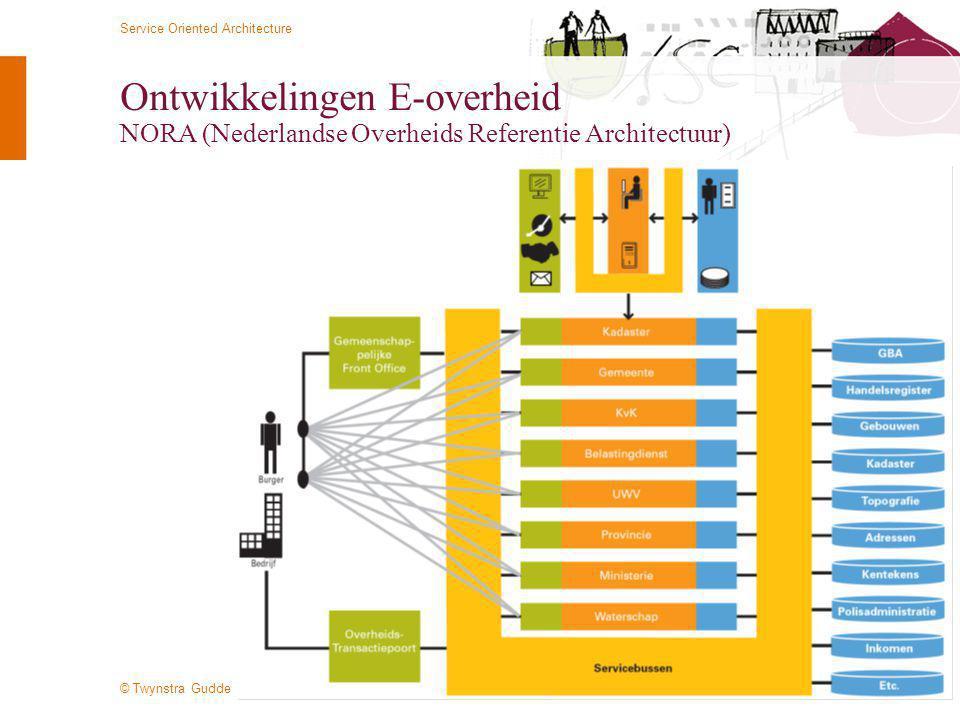 Ontwikkelingen E-overheid NORA (Nederlandse Overheids Referentie Architectuur)