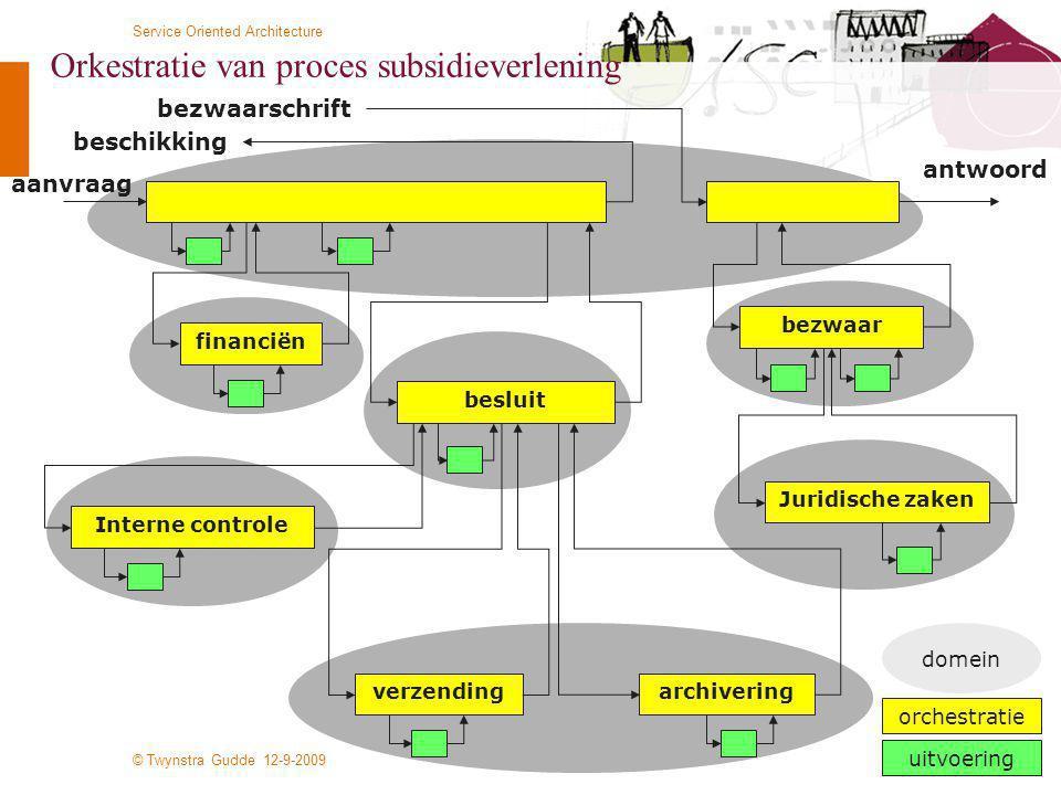 Orkestratie van proces subsidieverlening
