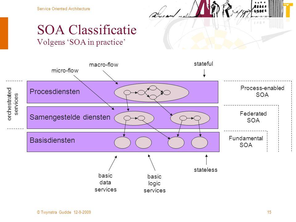 SOA Classificatie Volgens 'SOA in practice'