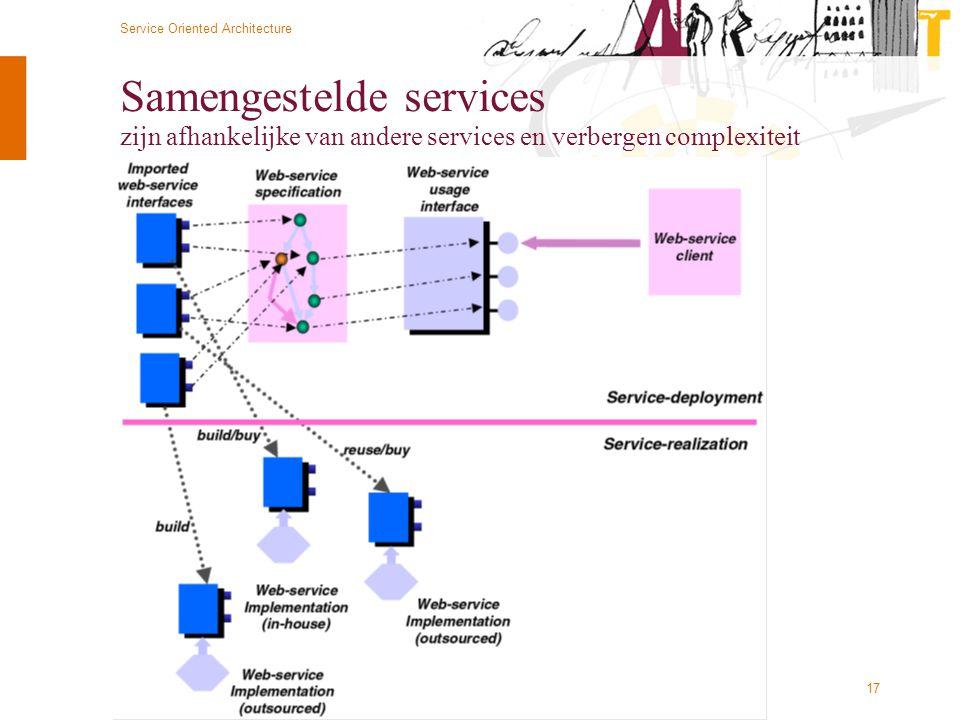Samengestelde services zijn afhankelijke van andere services en verbergen complexiteit