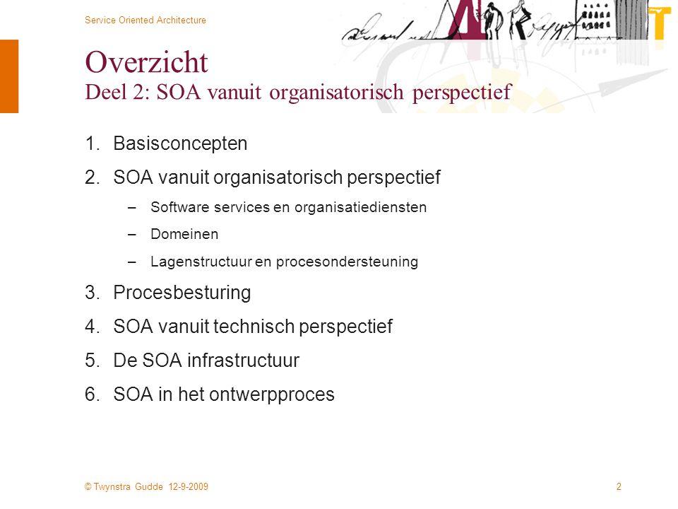 Overzicht Deel 2: SOA vanuit organisatorisch perspectief