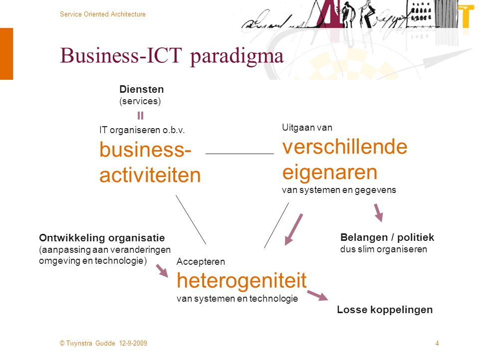 Business-ICT paradigma