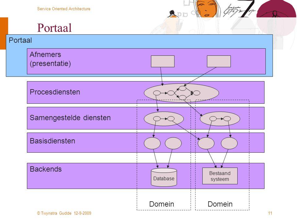 Portaal Portaal Afnemers (presentatie) Procesdiensten