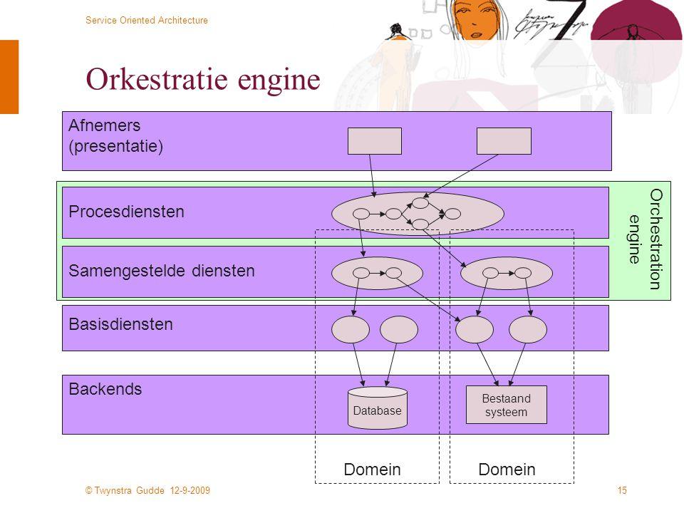 Orkestratie engine Afnemers (presentatie) Procesdiensten Orchestration