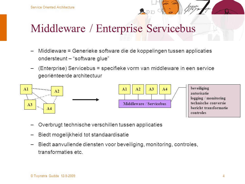 Middleware / Enterprise Servicebus