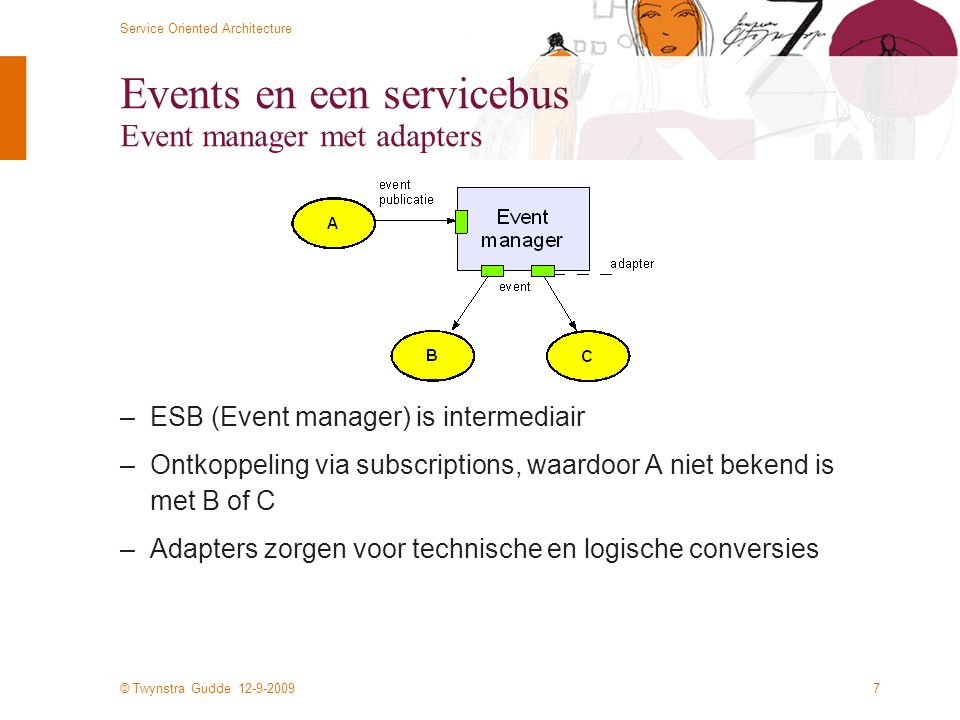 Events en een servicebus Event manager met adapters
