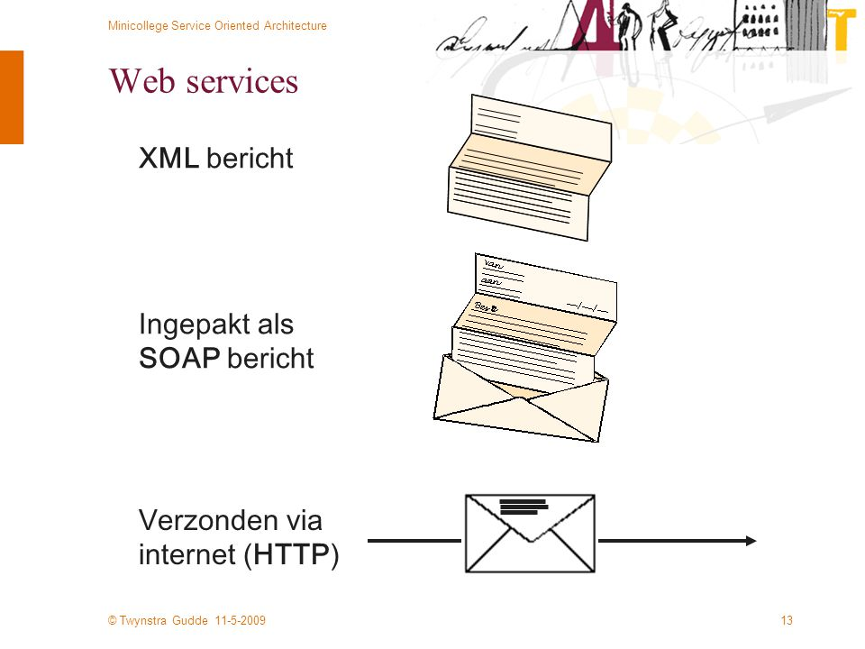 Web services XML bericht Ingepakt als SOAP bericht Verzonden via