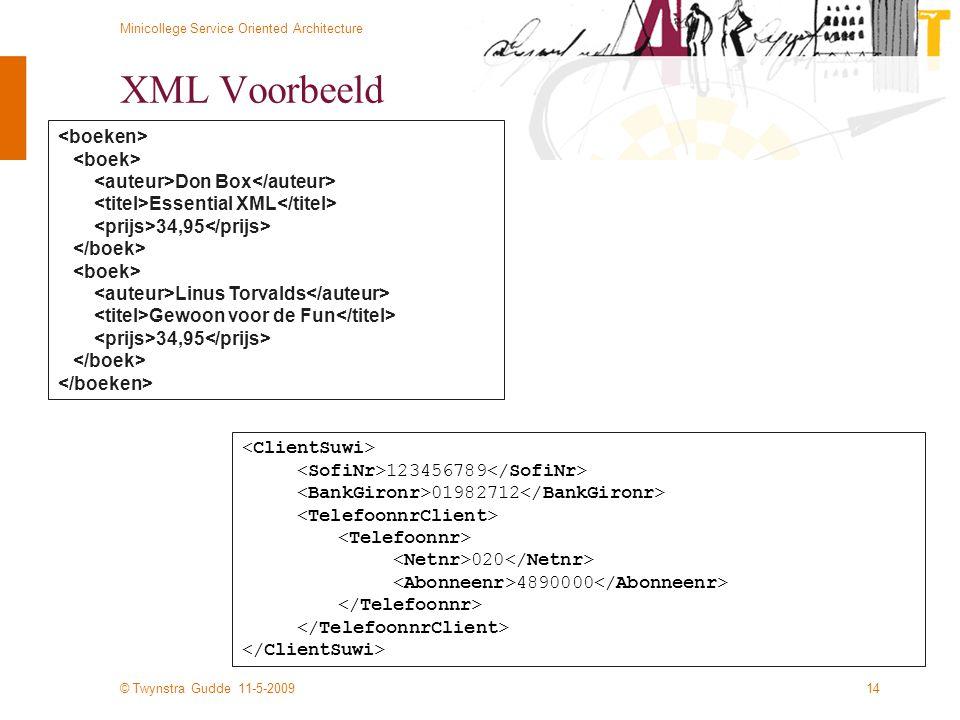 XML Voorbeeld <boeken> <boek>