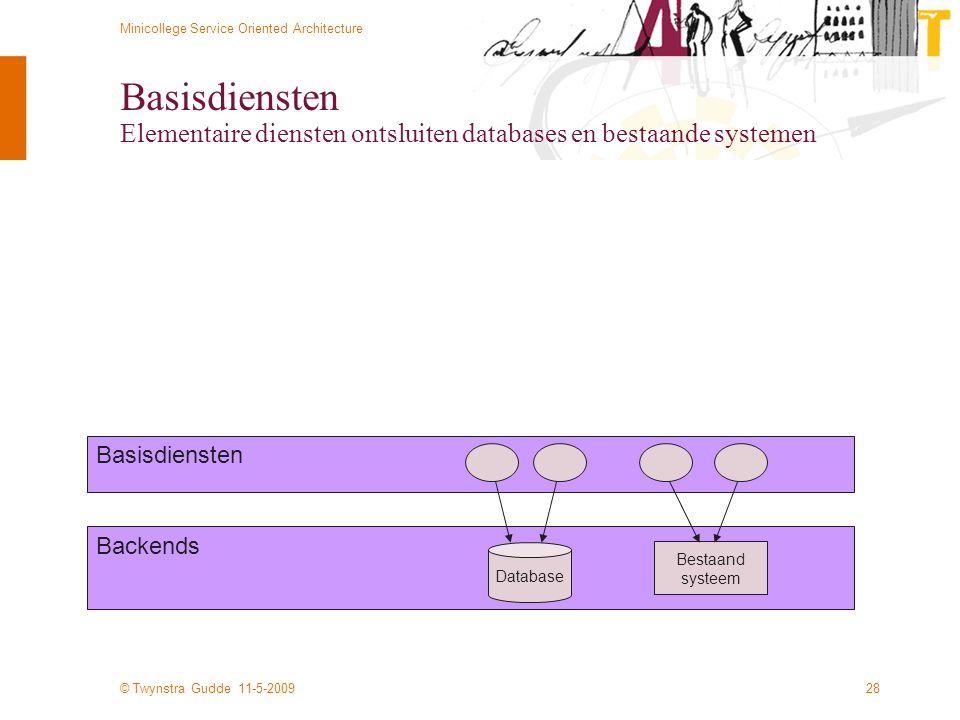 Basisdiensten Elementaire diensten ontsluiten databases en bestaande systemen