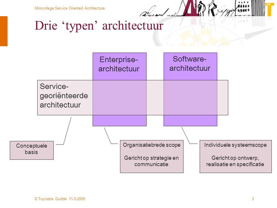 Drie 'typen' architectuur