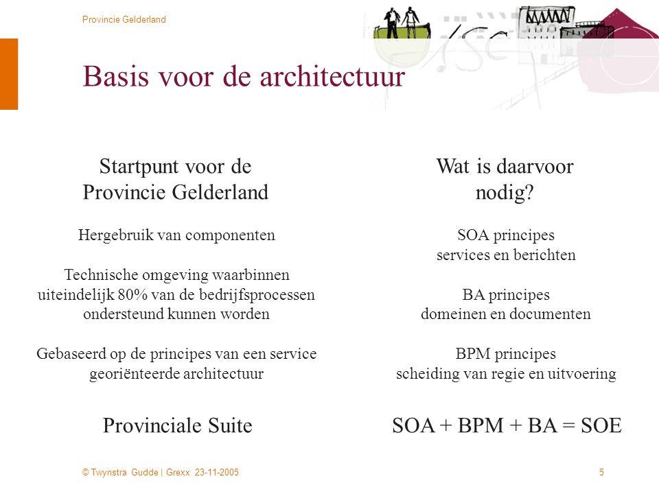 Basis voor de architectuur