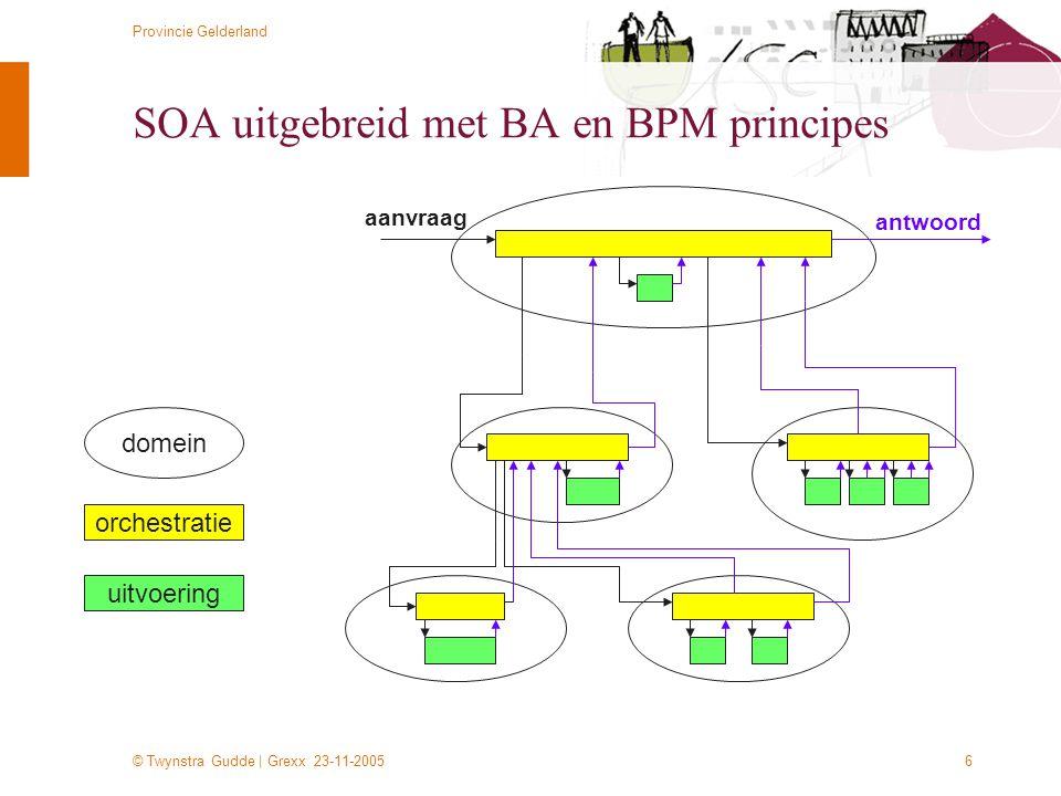 SOA uitgebreid met BA en BPM principes