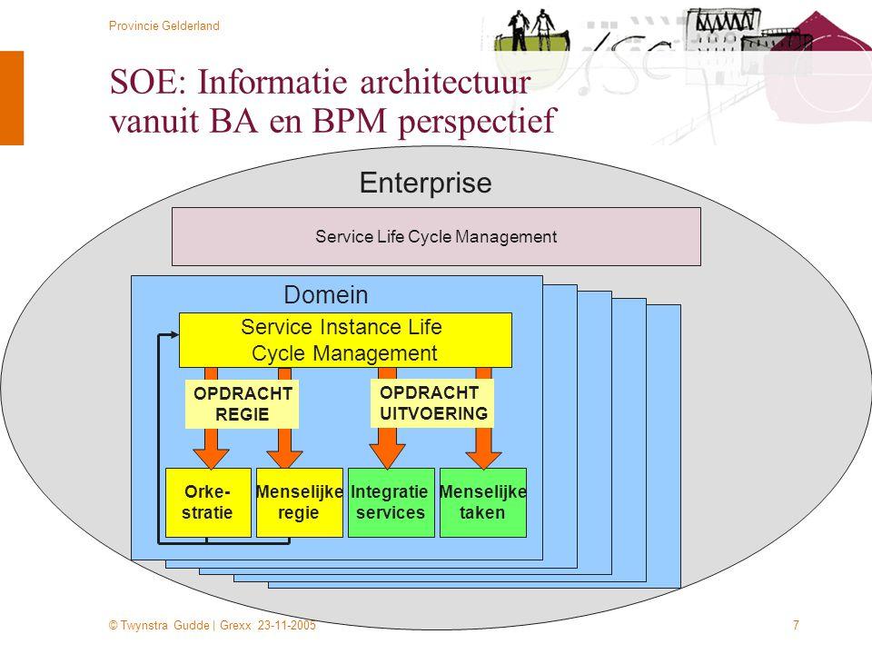 SOE: Informatie architectuur vanuit BA en BPM perspectief