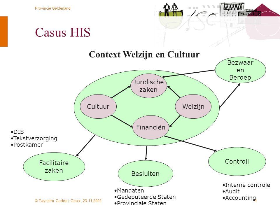 Casus HIS Context Welzijn en Cultuur Bezwaar en Beroep Juridische