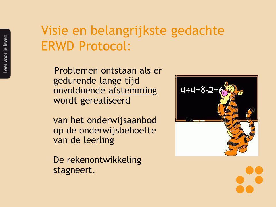 Visie en belangrijkste gedachte ERWD Protocol: