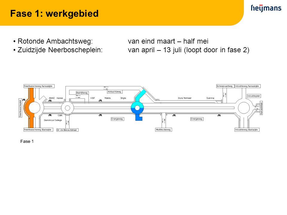 Fase 1: werkgebied Rotonde Ambachtsweg: van eind maart – half mei
