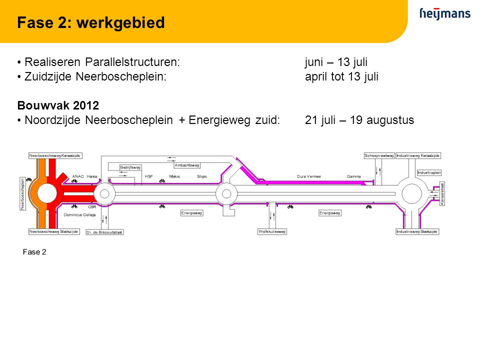 Fase 2: werkgebied Realiseren Parallelstructuren: juni – 13 juli