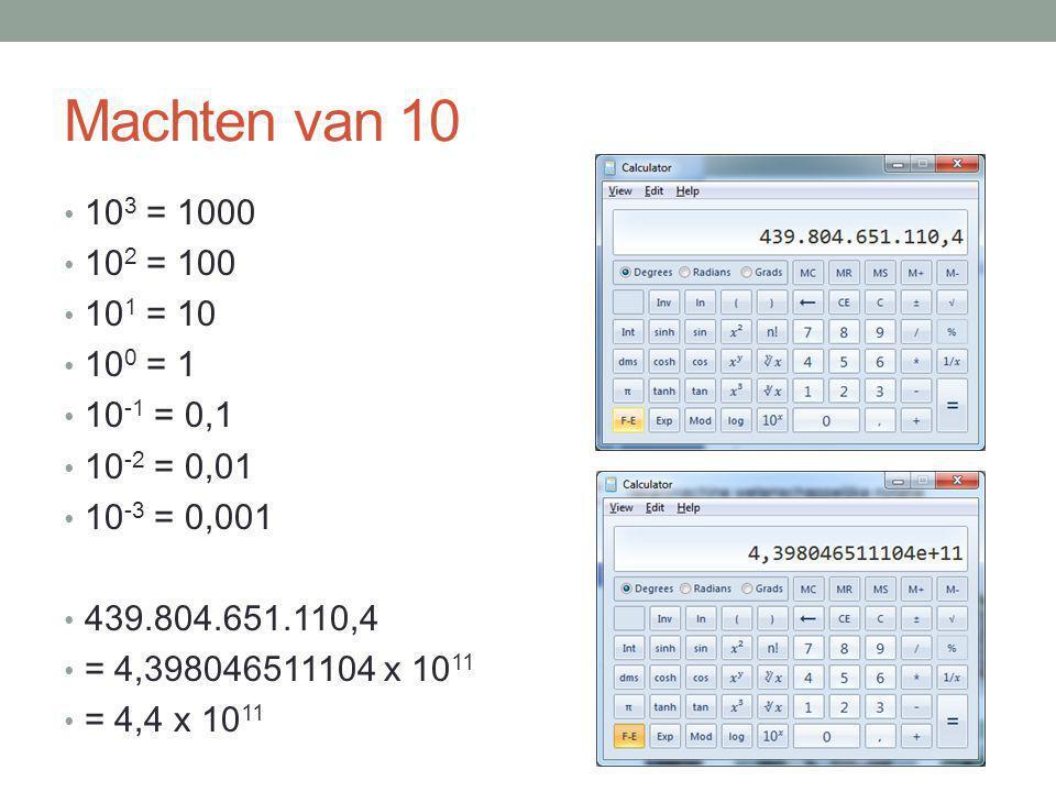 Machten van 10 103 = 1000. 102 = 100. 101 = 10. 100 = 1. 10-1 = 0,1. 10-2 = 0,01. 10-3 = 0,001.