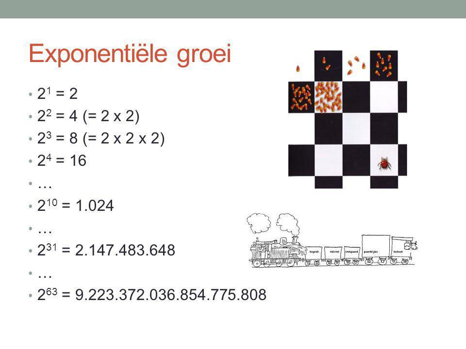 Exponentiële groei 21 = 2 22 = 4 (= 2 x 2) 23 = 8 (= 2 x 2 x 2)