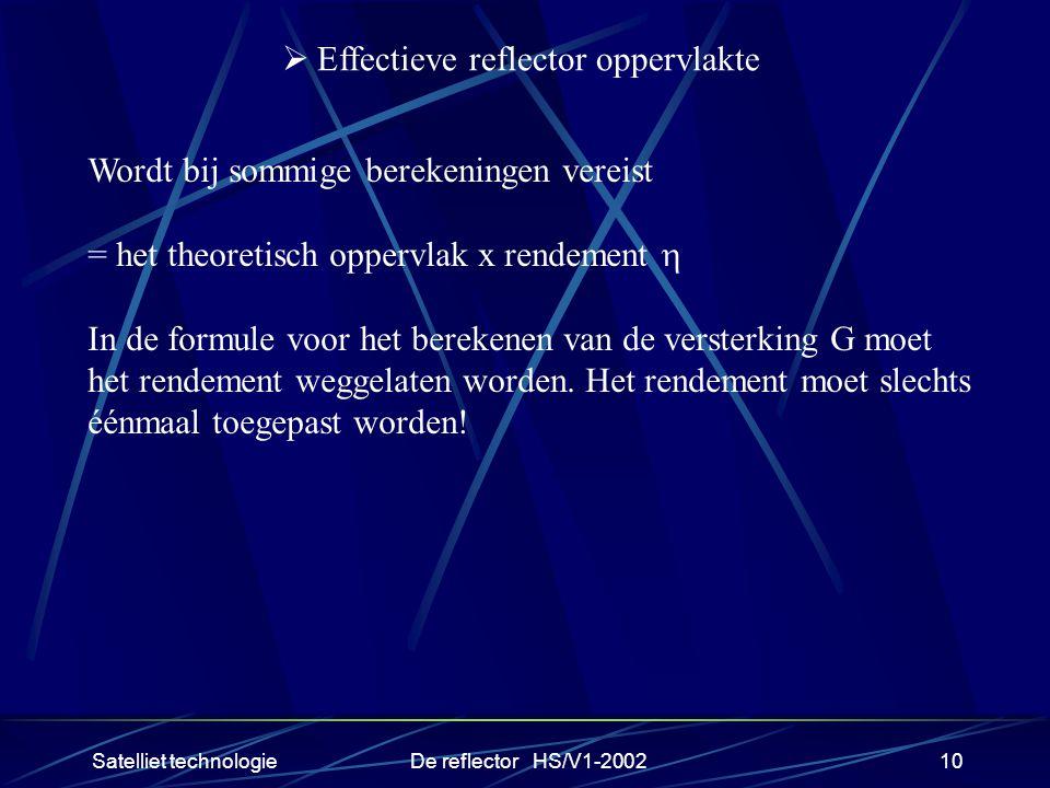 Effectieve reflector oppervlakte