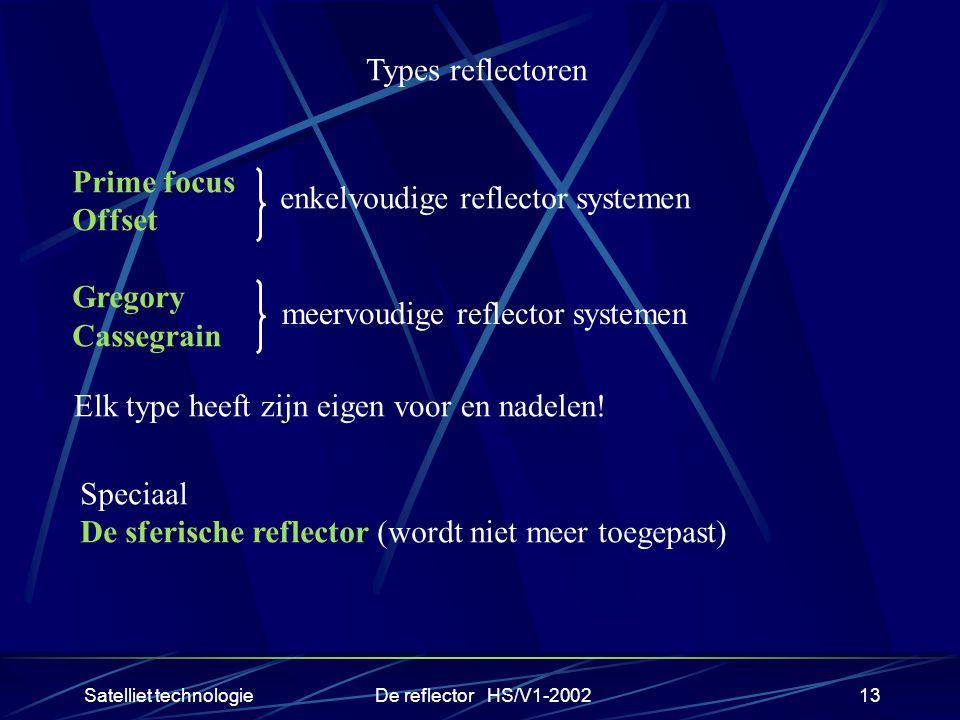 enkelvoudige reflector systemen