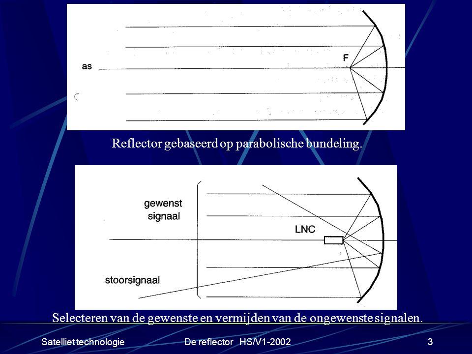 Reflector gebaseerd op parabolische bundeling.