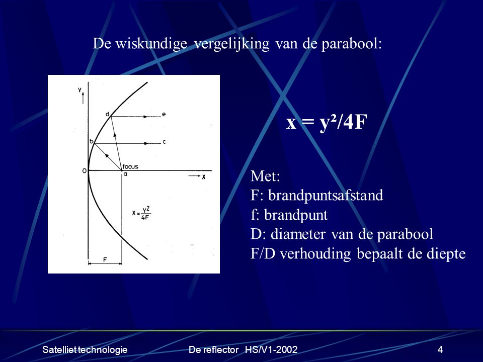 x = y²/4F De wiskundige vergelijking van de parabool: Met: