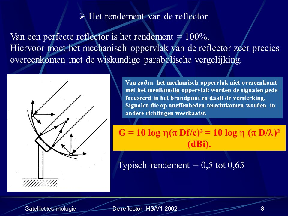 G = 10 log ( Df/c)² = 10 log  ( D/)² (dBi).