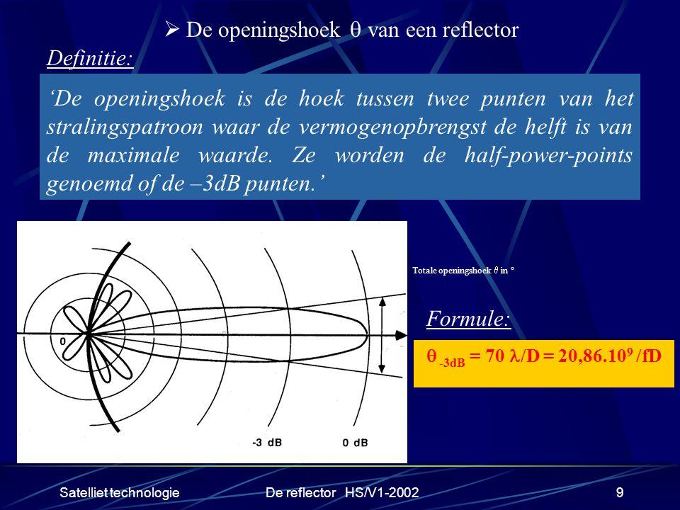 De openingshoek  van een reflector