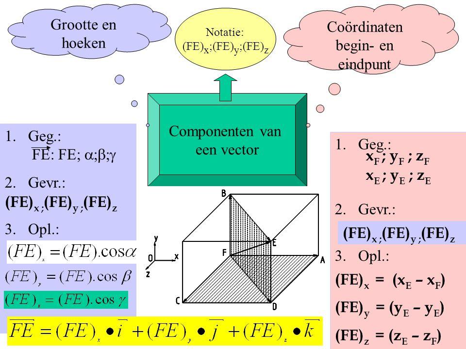 Grootte en Coördinaten hoeken begin- en eindpunt Componenten van